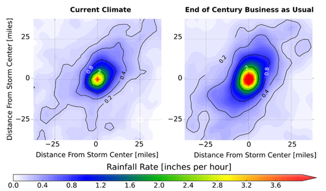 Hourly rain rate averages for the 40 most extreme summertime mesoscale convective systems (MCSs) in the current (left) and future climate of the mid-Atlantic region. New research shows that MSCs will generate substantially higher maximum rain rates over larger areas by the end of the century if society continues a 'business as usual' approach of emitting greenhouse gases. Graphic: Andreas Prein / NCAR