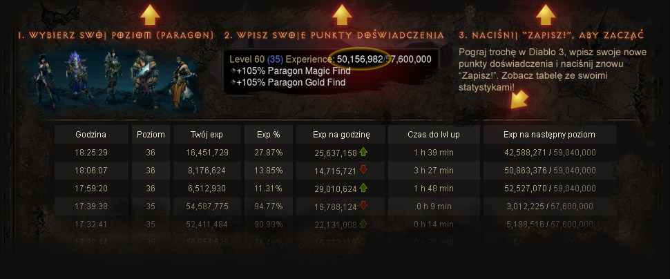 1. Choose your Paragon level | 2. Type your exp points | 3. Press Record! to start | After some Diablo 3 playing type your exp points and hit Record! again. Enjoy your personal paragon exp chart!