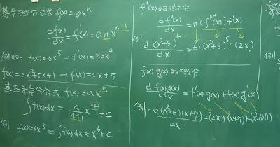 基本微分及積分公式