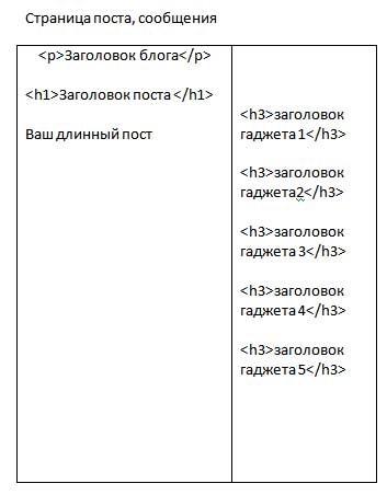 страница-поста-2