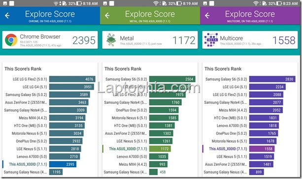 Benchmark Vellamo Asus Zenfone 4 Max Pro ZC554KL