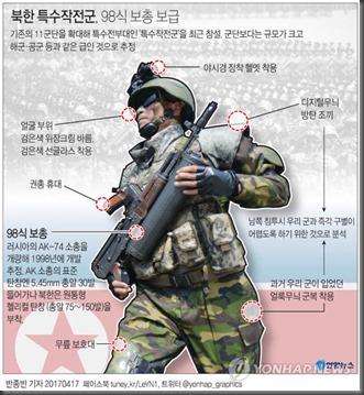 0111_남북군사력현황