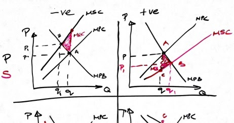a2-aqa-economics: Externalities