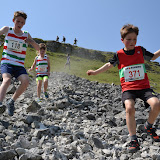 BOFRA Kettlewell U12 race