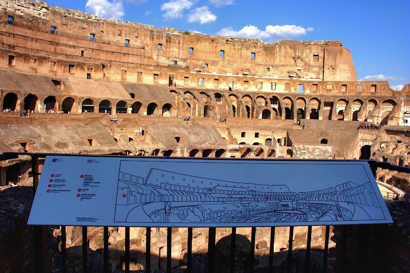 All'ombra del Colosseo di vittorio