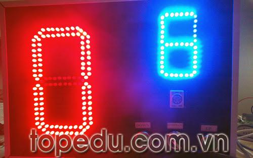 TopCorp Thiết kế lắp đặt bảng led đếm sản phẩm