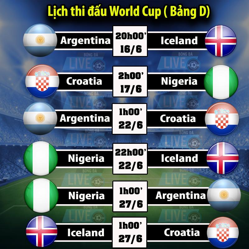Lịch thi đấu World Cup 2018 - Bảng D