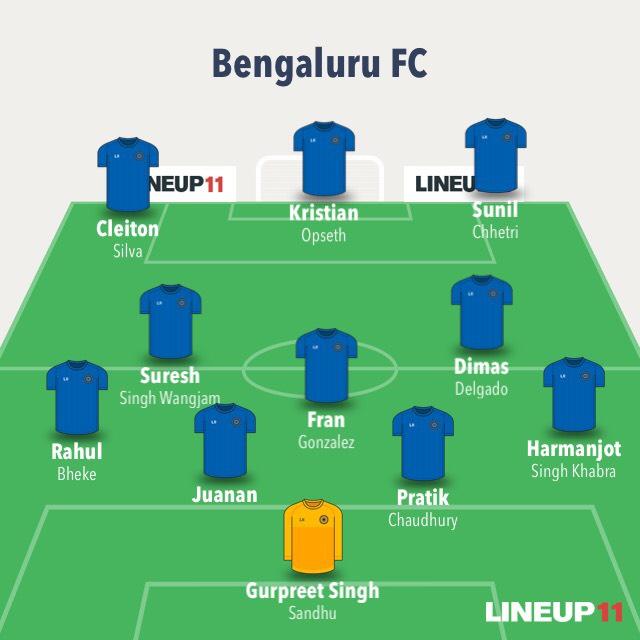 Match Preview:- Bengaluru FC vs Mumbai City FC injuries, team news, predictions, the lineup. 2021 01 05