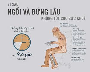 [Infographic] Vì sao ngồi và đứng lâu không tốt cho sức khoẻ