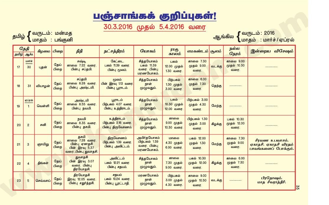 Kumudam Jothidam Raasi Palan March 30 to April 5, 2016