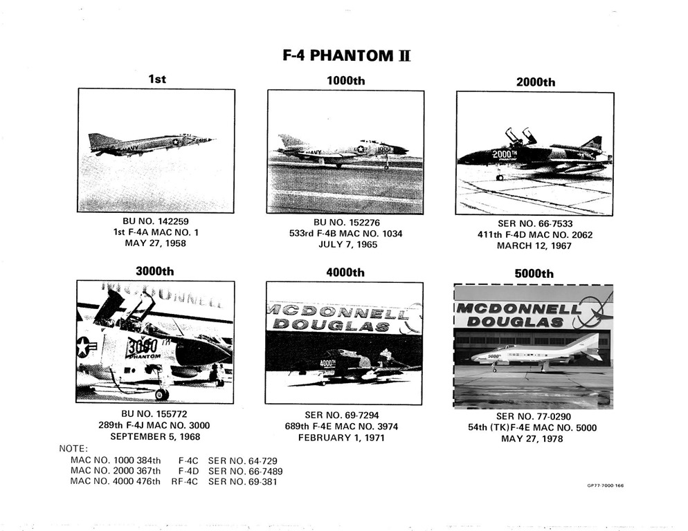 [F-4-Phantom-II-General-Program-Histo]
