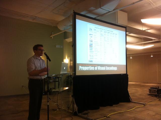 Jordan Meyer presenting the Oracle BI Visualization