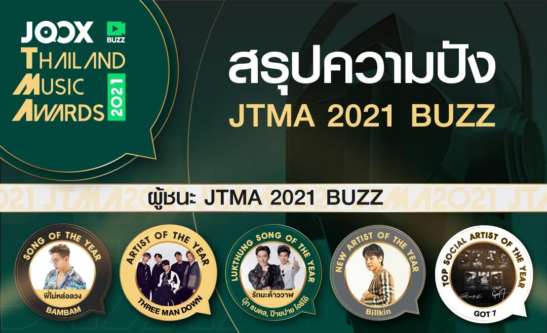 ครั้งแรกของไทย! JOOX ใช้ฟีเจอร์วิดีโอสั้น BUZZ จัดงานประกาศรางวัล JTMA 2021 สร้างปรากฏการณ์ความสนุกมิติใหม่ แบบเว้นระยะห่าง