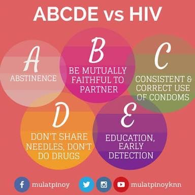 ABCDE vs HIV