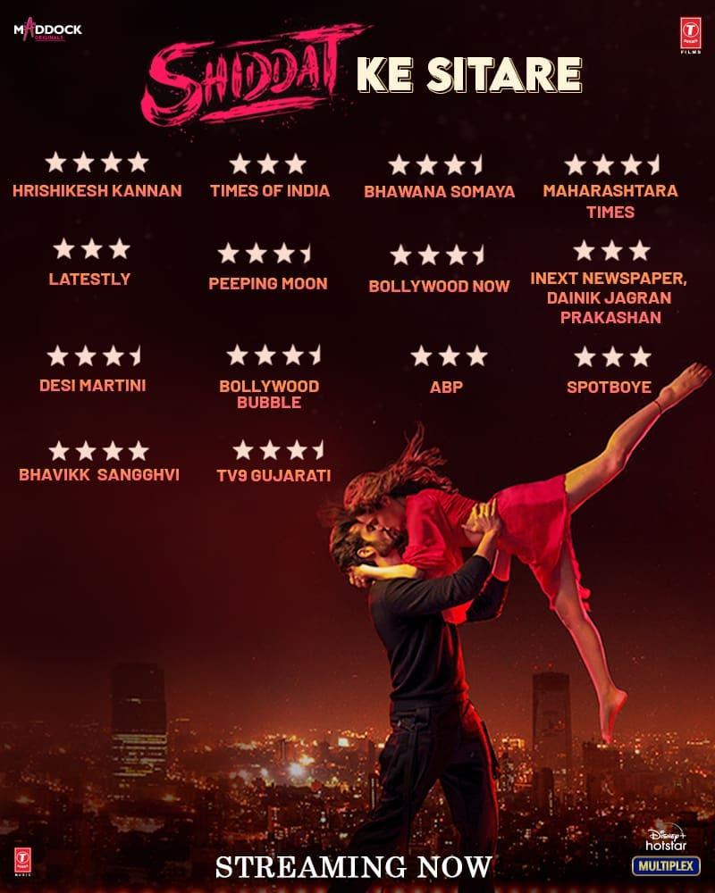 Poster dan Review Film Shiddat