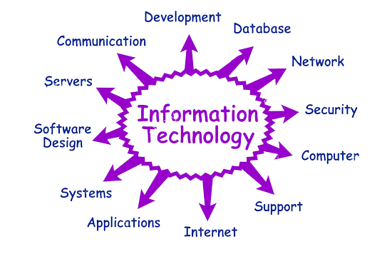 what is information technology? -internet tip 2021.