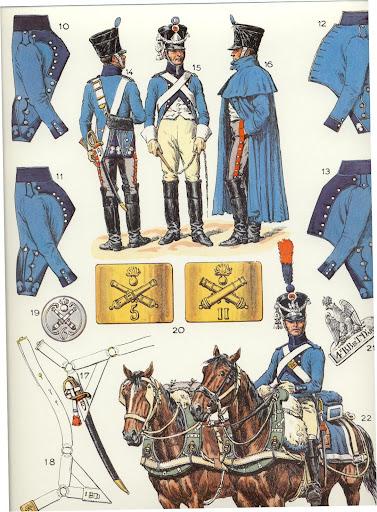Soldat du train d'artillerie 1808 Tav67-artoboz1800-15