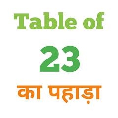23 Ka Pahada ( 23 का पहाड़ा ) 23 ka pahada in hindi