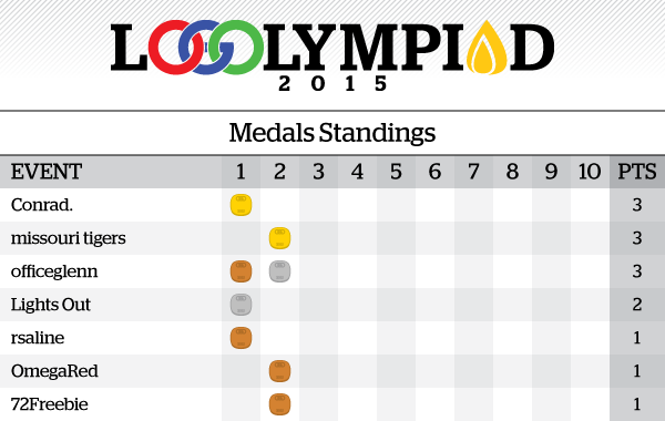 Event2Results_MedalsStandings.png