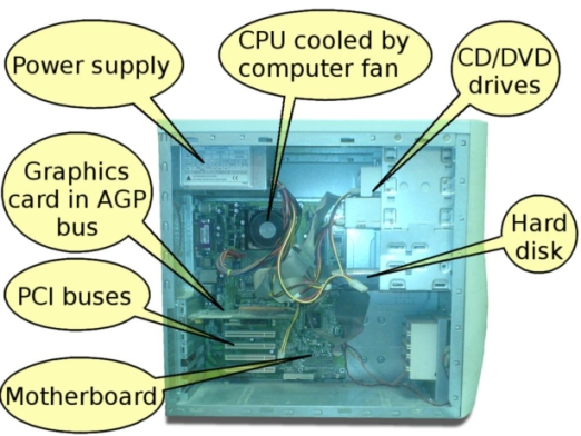 Image result for inside a computer