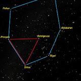 "Main stars of ""Winter Six"" constellations"