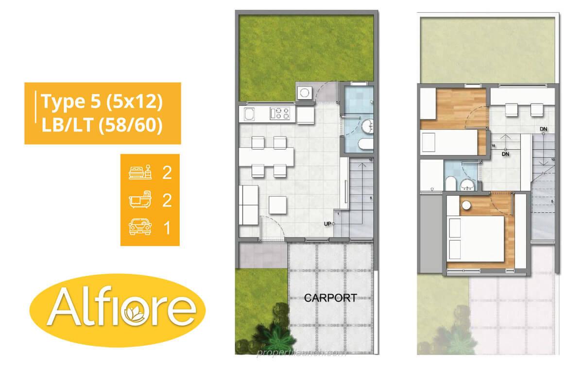 Type 5 Rumah Banjar Wijaya Alfiore