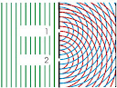 interference-of-diffracted-waves
