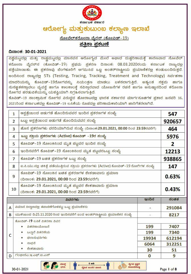 30-01-2021 Today kovid-19 health bulletin