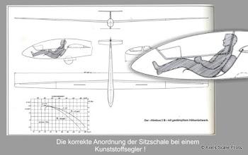 Photo: Quellennachweiß :  Peter F. Selinger  Vom Wolf zum Mini Nimbus  Motorbuch Verlag Stuttgart