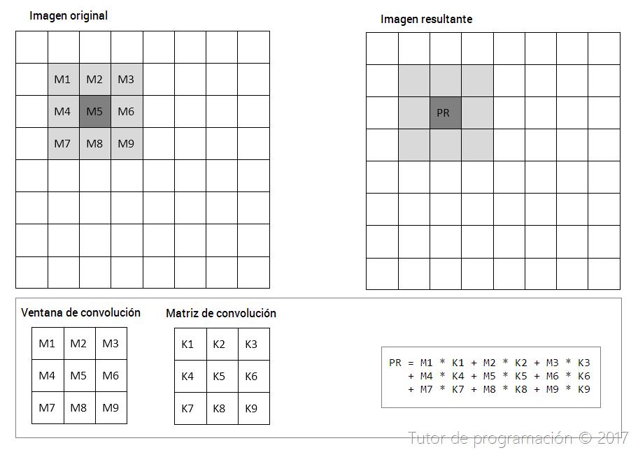 [convolucin-de-matrices-en-opencv14]