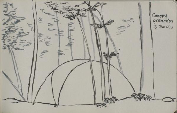 sketch of tent