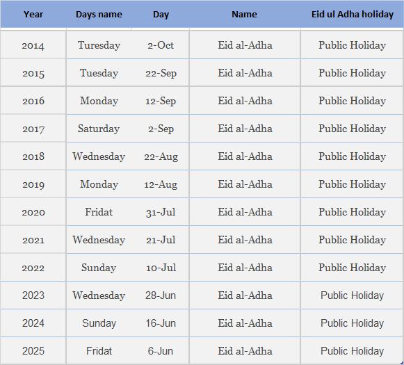 Eid ul Adha 2021 | Eid al Adha
