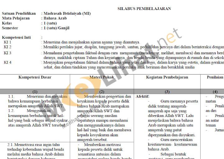Silabus Bahasa Arab MI Kurikulum 2013 Kelas 1,2,4,5 Revisi 2015