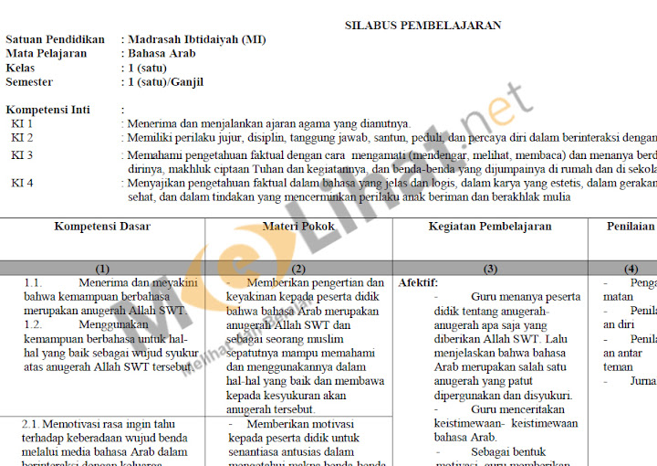 Silabus Bahasa Arab Mi Kurikulum 2013 Kelas 1 2 4 5 Revisi 2015 Filenya