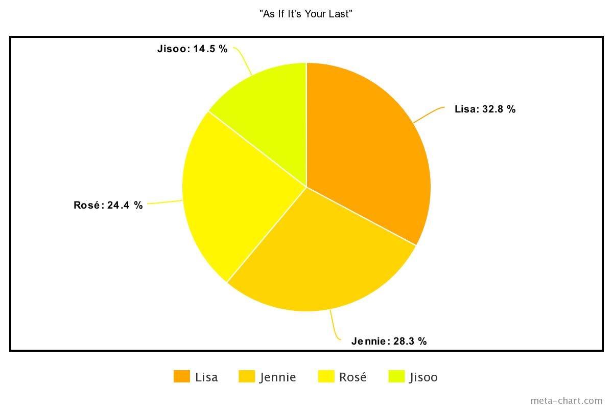 meta-chart - 2021-02-03T154838.198
