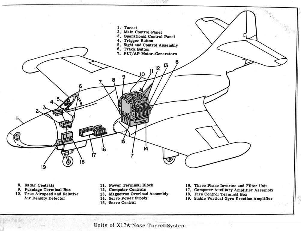[Aero17-Electronics3]