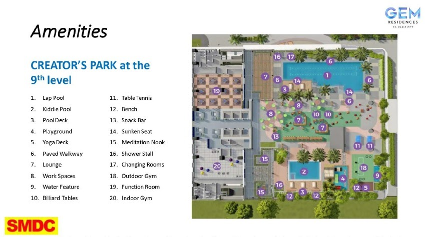 Gem Residences Pasig site development plan