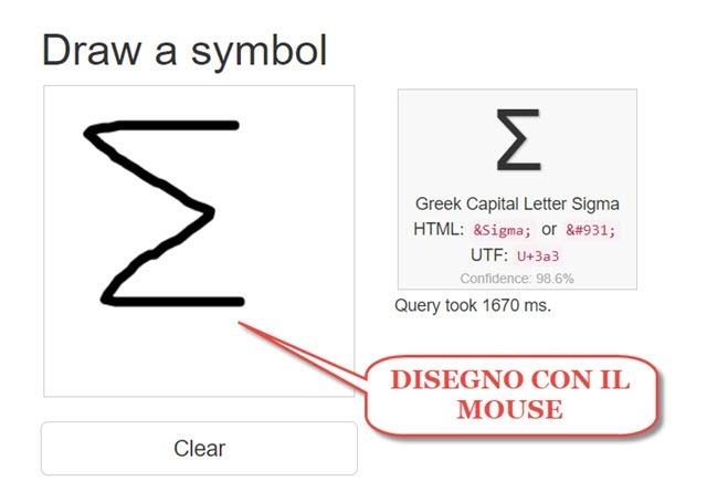 disegnare-simboli
