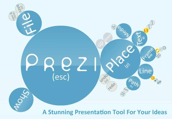 Online Presentation Tool