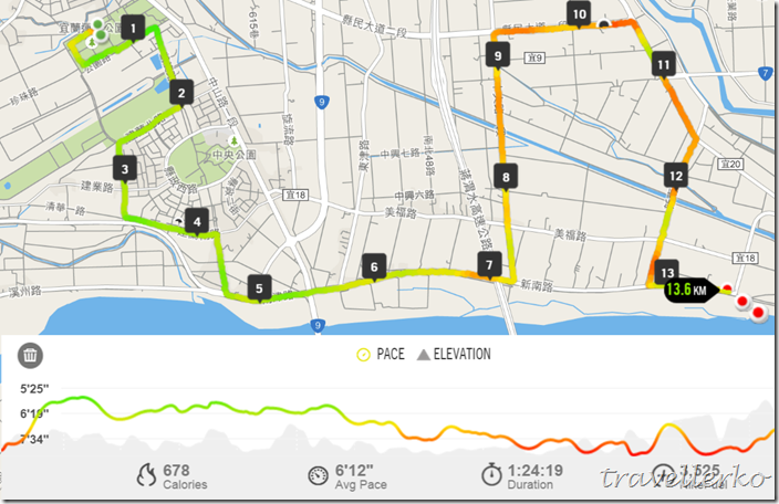 一生至少要參加一次的大逃殺路跑 2015 Wings for Life World Run in Yilan (宜蘭), Taiwan_10