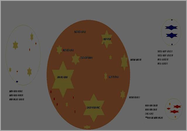 Marduk-terra-pelos-anunnaki
