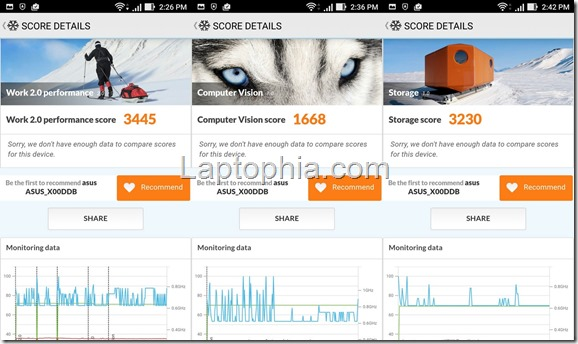Benchmark PCMark Asus Zenfone 3 Max ZC553KL