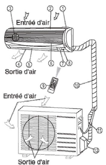 climatisation et frigoristes principes de pose d 39 un. Black Bedroom Furniture Sets. Home Design Ideas