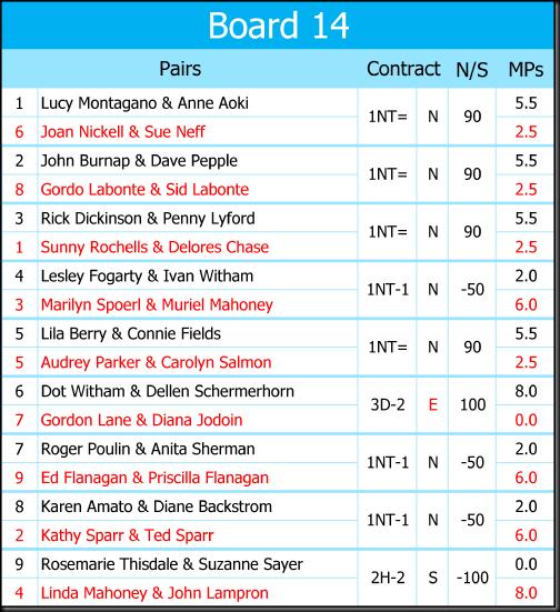 Recap Boards 25 May 2017-14