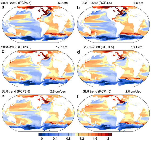 Ratio of ensemble averaged 20-year mean sea level rise and the decadal trend of sea level rise and the global mean. a–d The mean sea level rise and e, f the decadal sea level rise trend. The numbers on the top right of each panel are the ensemble global mean value, and shading in all panels have been divided by those global mean values which leads to a unitless shading pattern. For a–d, the ensemble global mean sea level rise is relative to the ensemble mean sea level of 1986–2005. The decadal trend is the average 10-year trend over the period 2006–2080. The left panels are for RCP8.5 and right panels for RCP4.5. Graphic: Hu and Bates, 2018 / Nature Communications