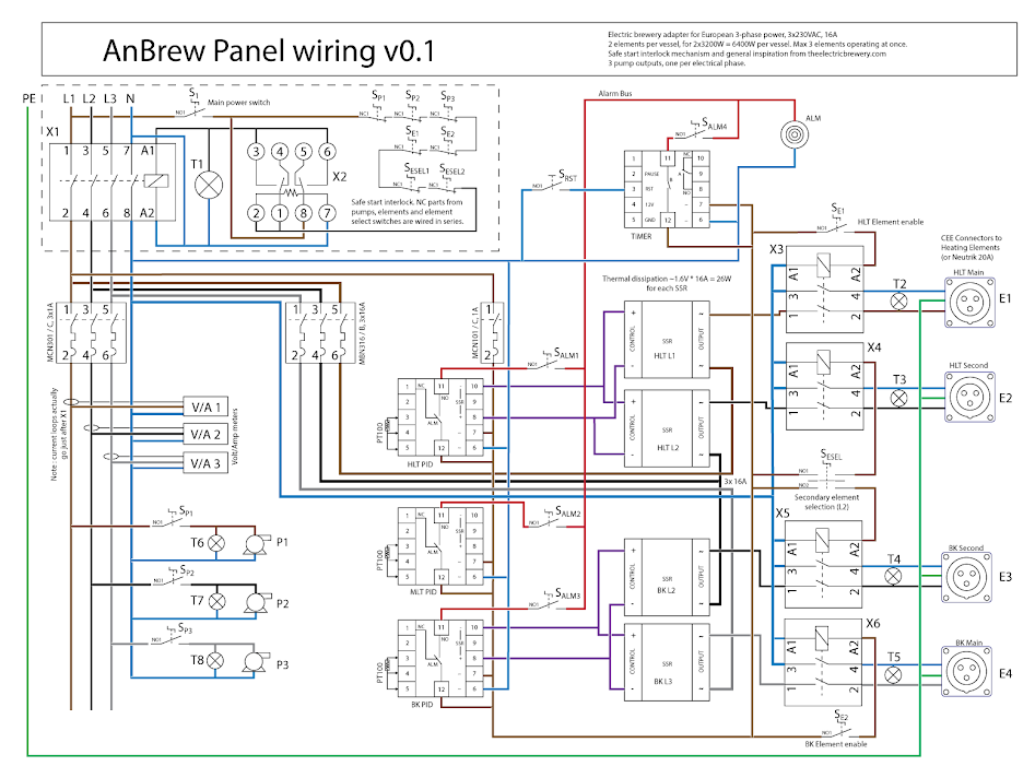 phase panel wiring diagram wirdig and sent out the panel design to ponoko to get laser cut and engraved