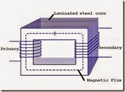 transformer-core-magnetic-flux