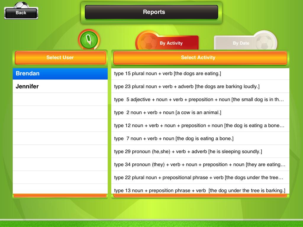 Sentence Workout Reports