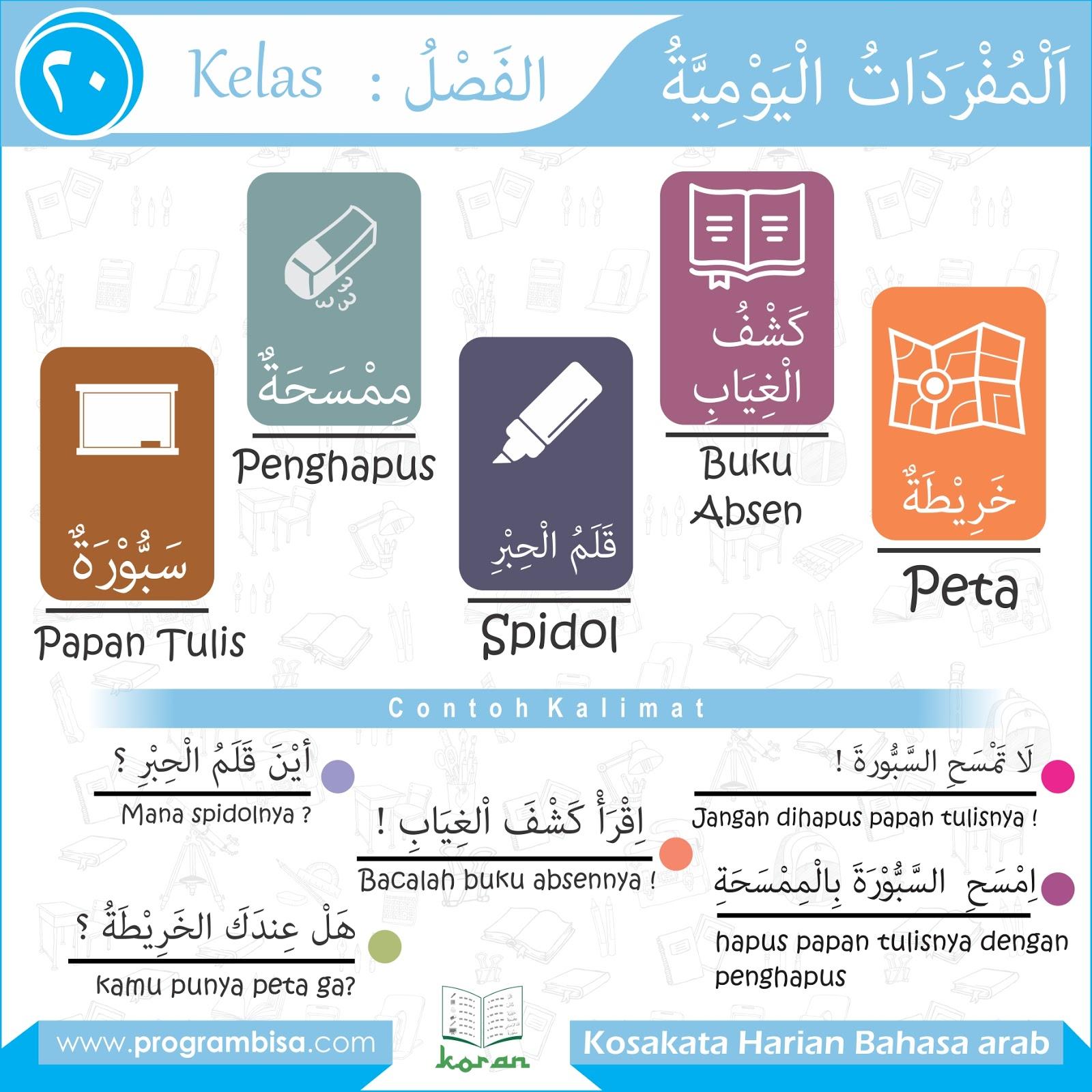 Peralatan Sekolah Dalam Bahasa Arab