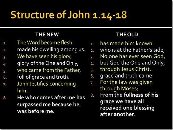 Chiastic John 1.14-18 fulfilment